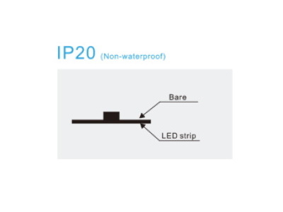 LED Striplight 12V - 14.4W - 5050-60 IP20 - RGB
