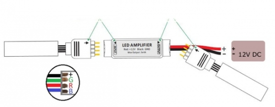 12V-DC 6A RGB LED Strip Light Amplifier (72W)